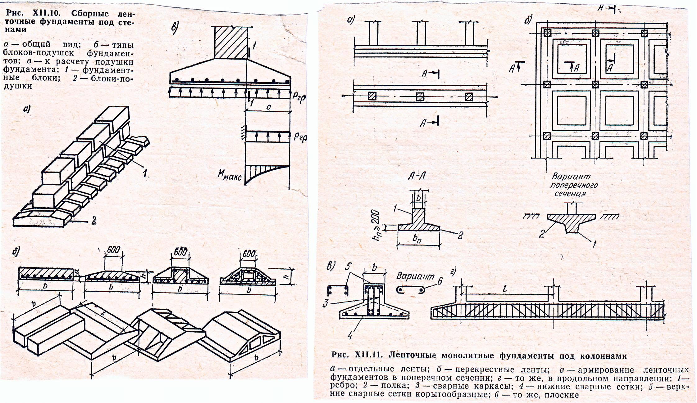 Расчёт толщины монолитной опорной подушки под балку