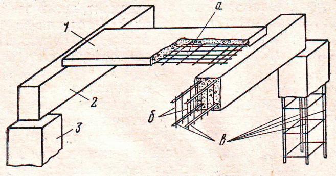 Арматура для железобетонных конструкций реферат 4192