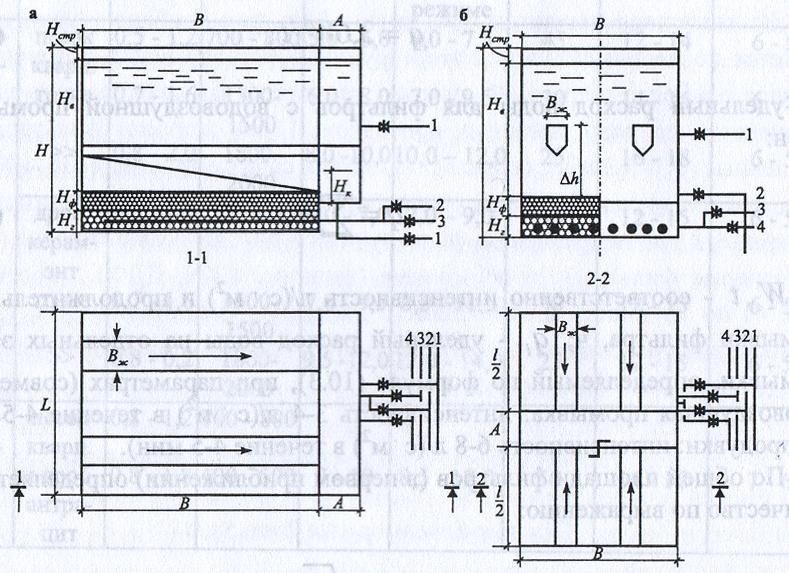 схема скорого фильтра расчёт плеер способен воспроизводить