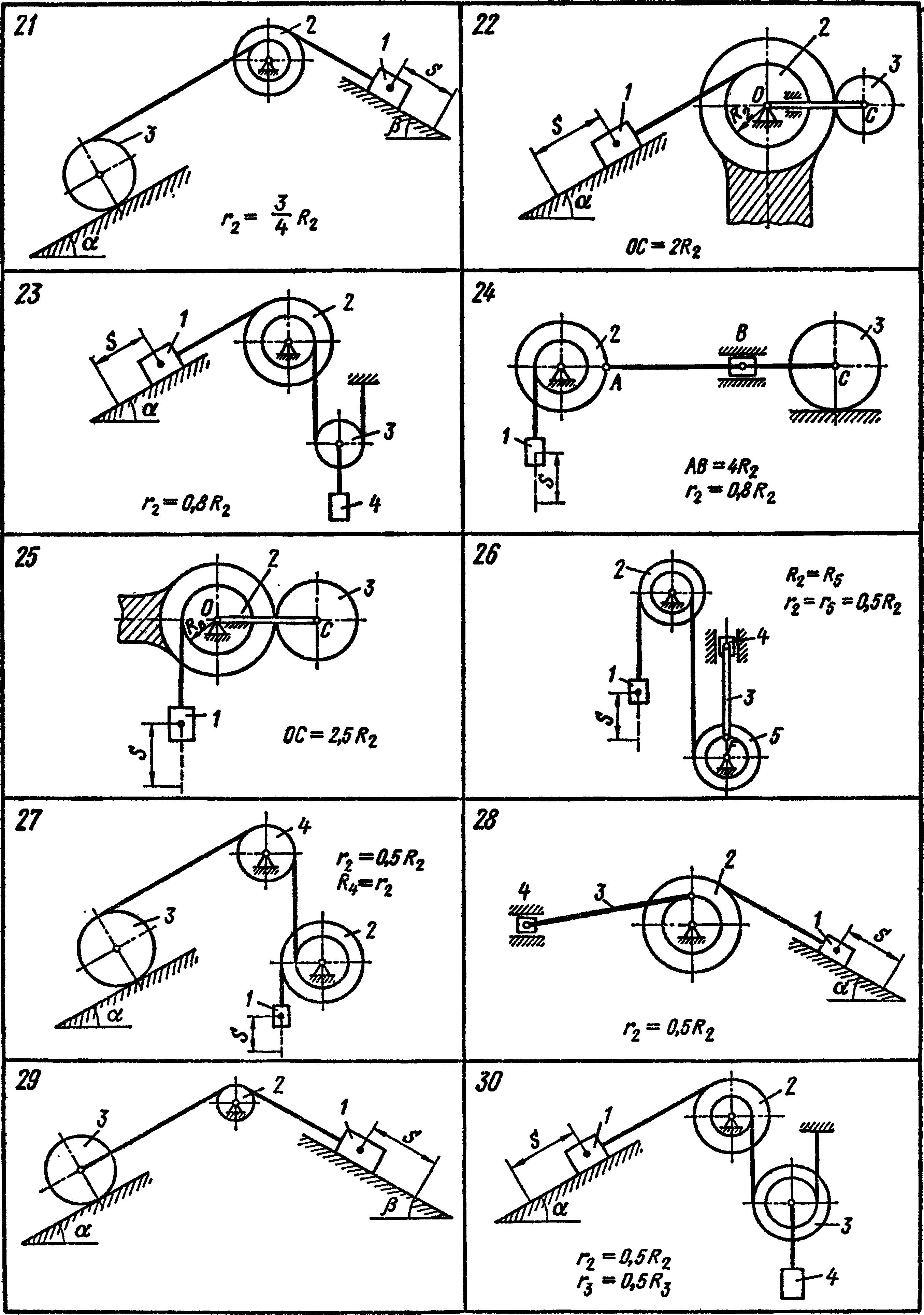 Решение задач на изменение кинетической энергии помогите решить задачи математике