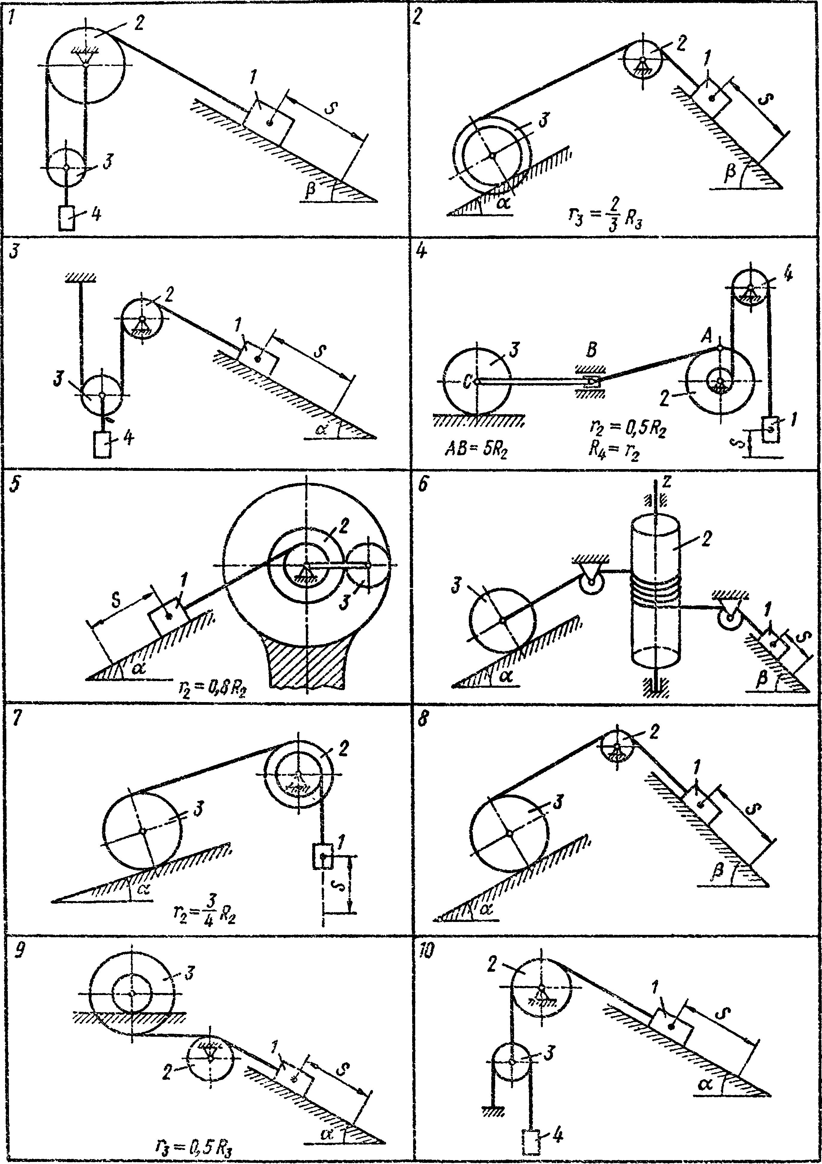 Решение задачи динамика механической системы решение задач с плюсам