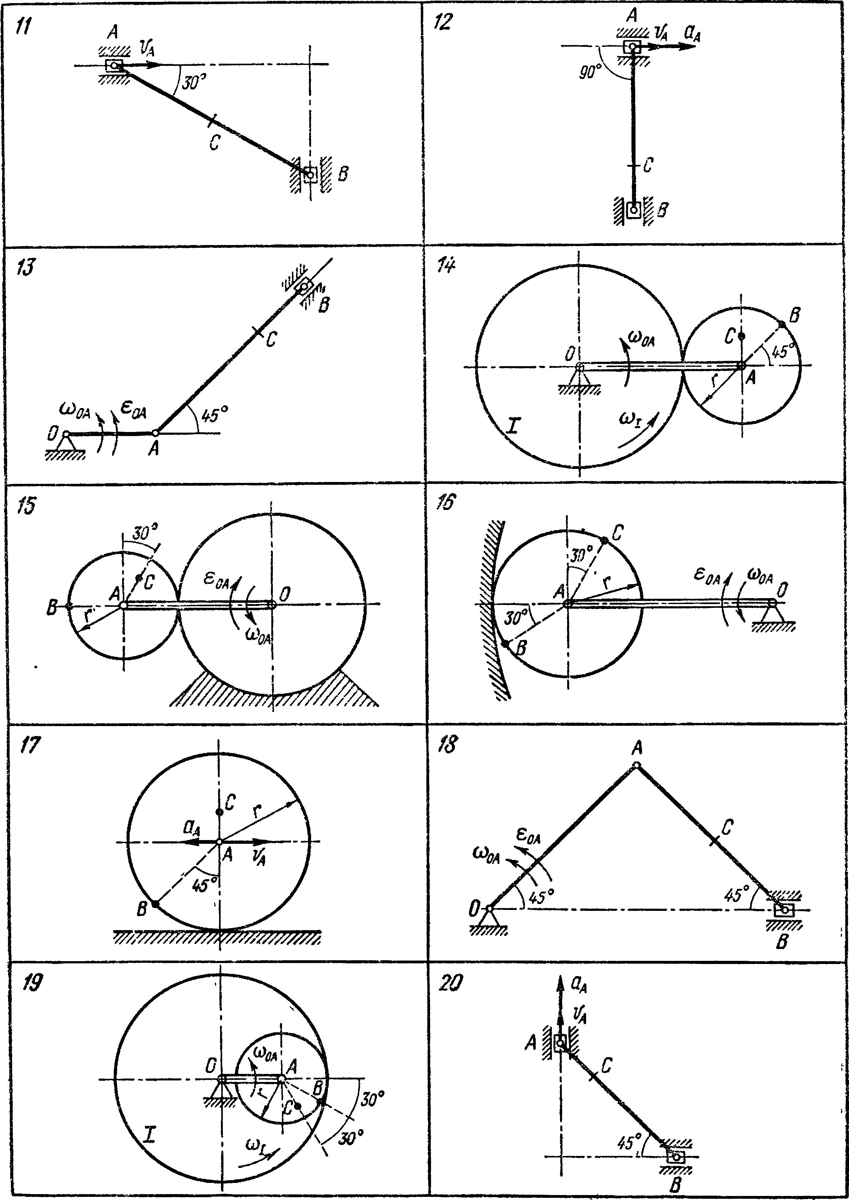 Кинематика плоского механизма примеры решения задачи форма решения задачи по скоростям
