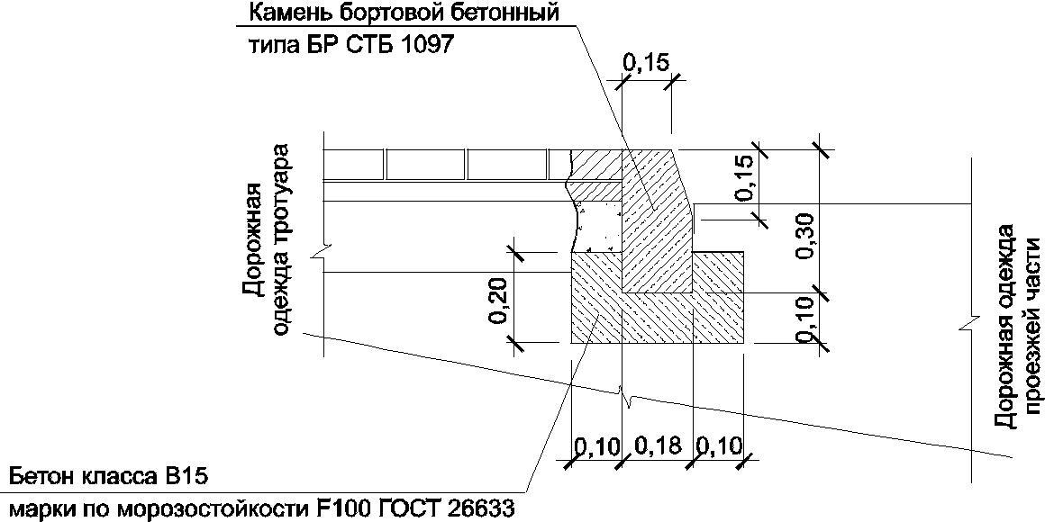 Установка бордюрного камня узлы серия железобетонных оград