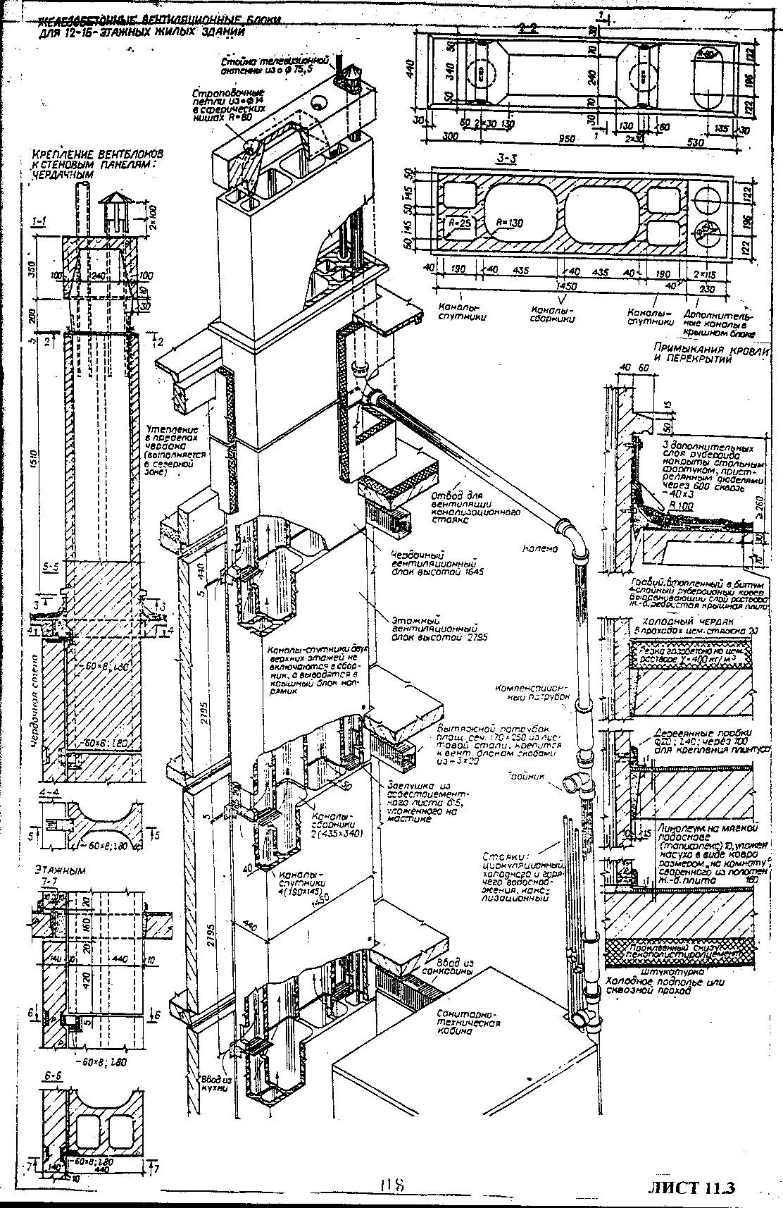 ремонт лестничных ступеней
