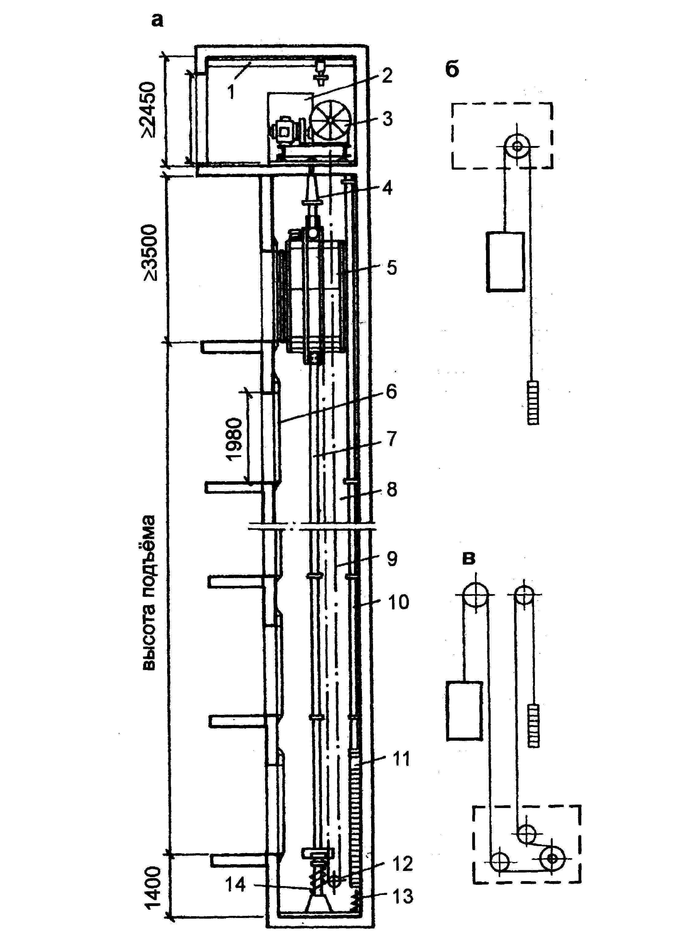 план схема картинка лифтовой шахты