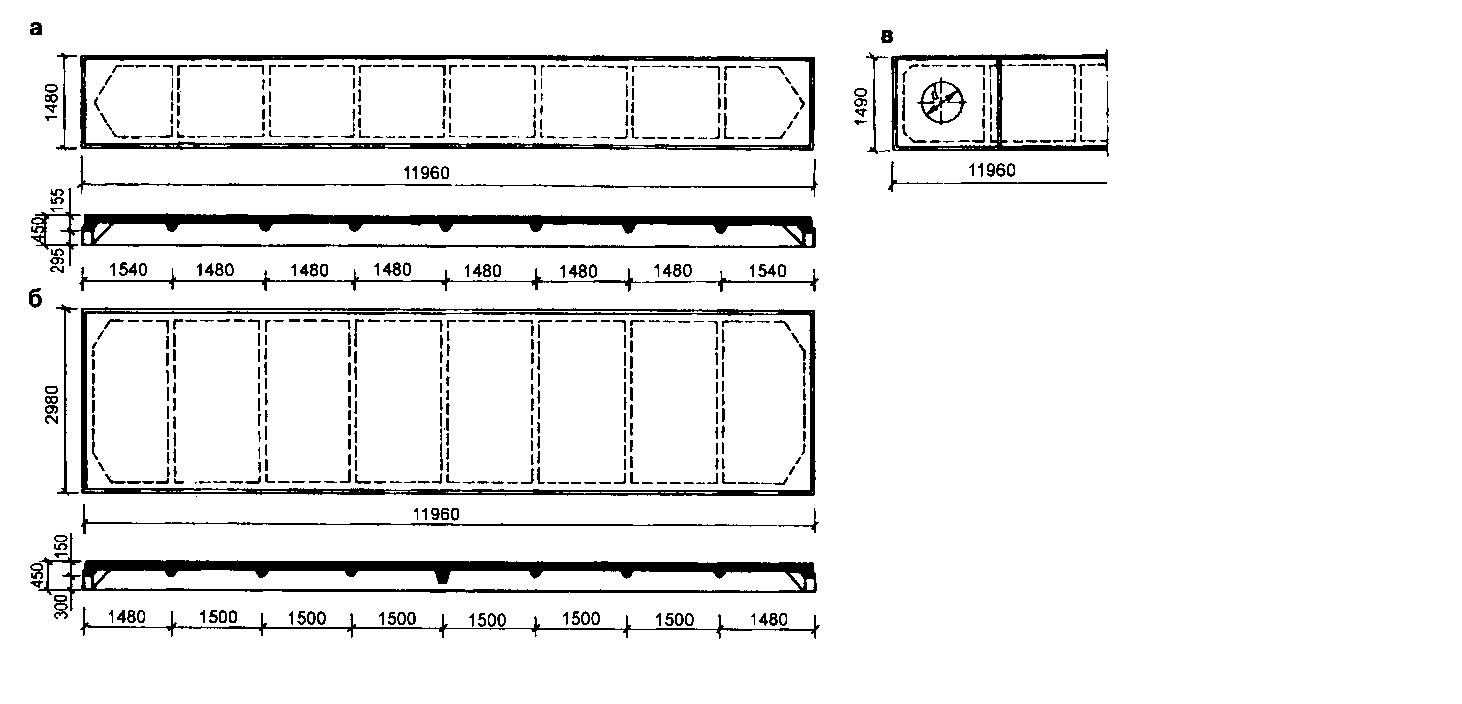 Части плиты ребристой плиты плиты ребристые 1п7