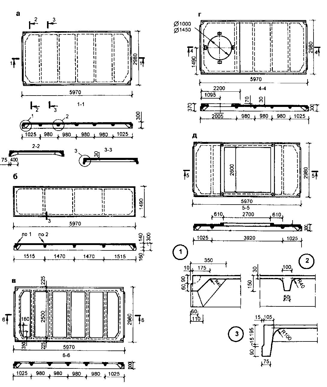 Плиты ребристые длиной 5 колодцы железобетонные 1000 мм