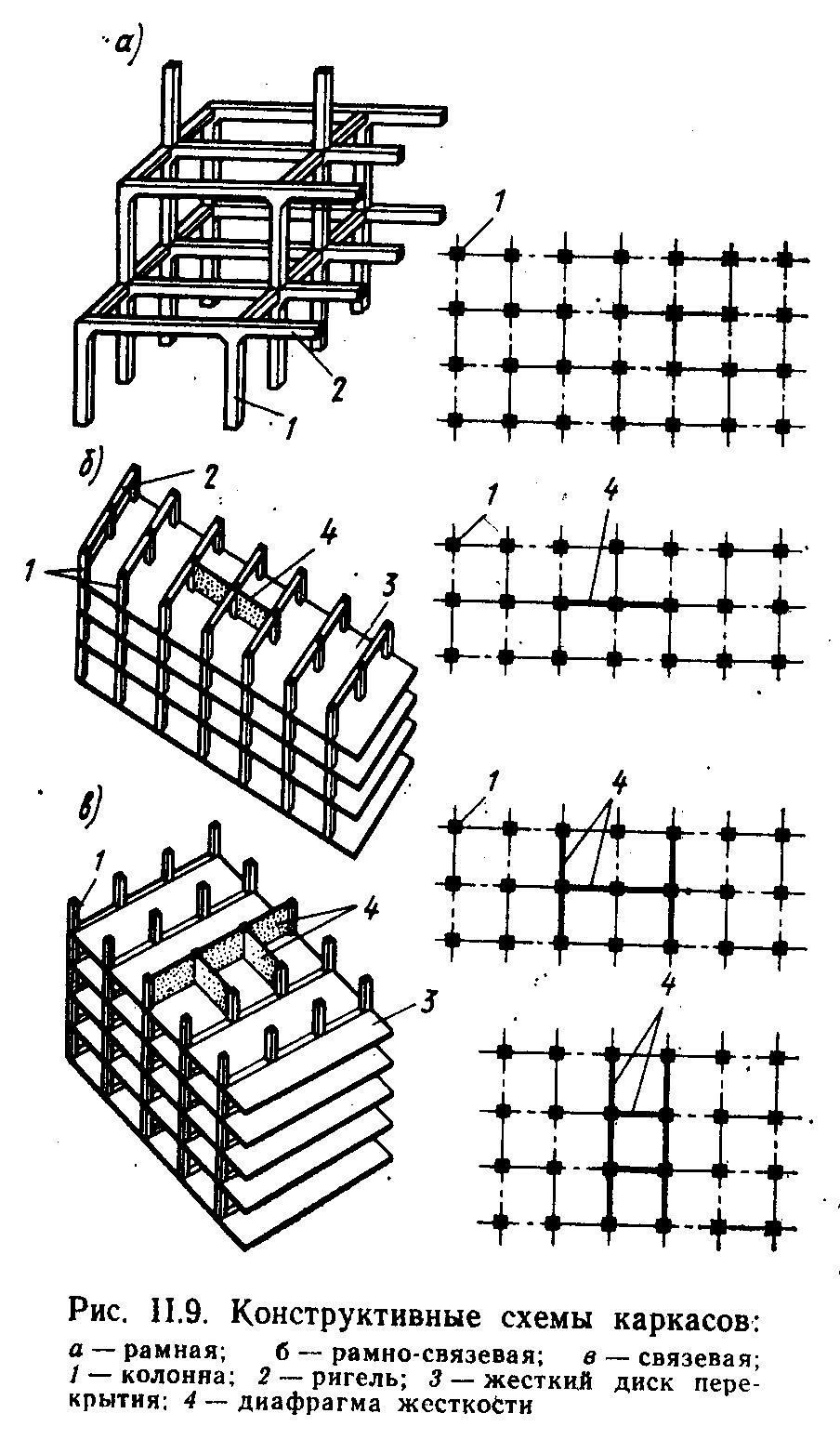 Каркасные здания конструктивная схема фото 367