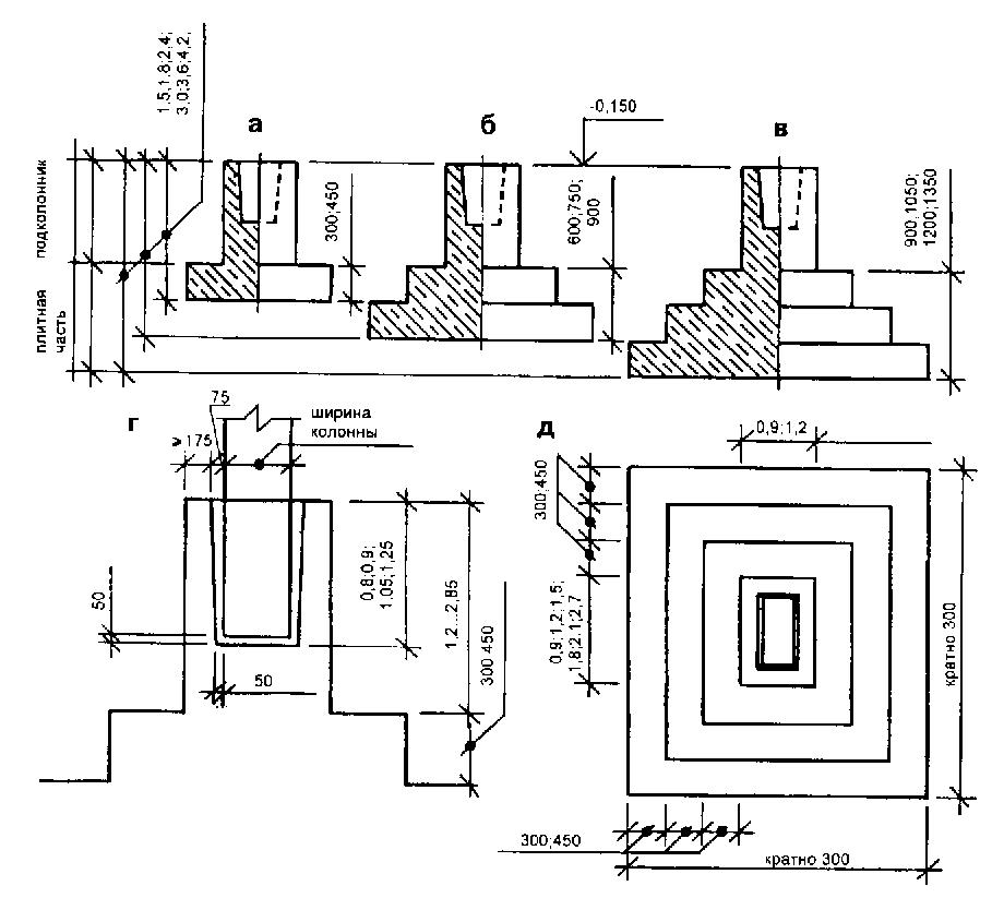 Унифицированные железобетонные колонны расценки на монтажа жби