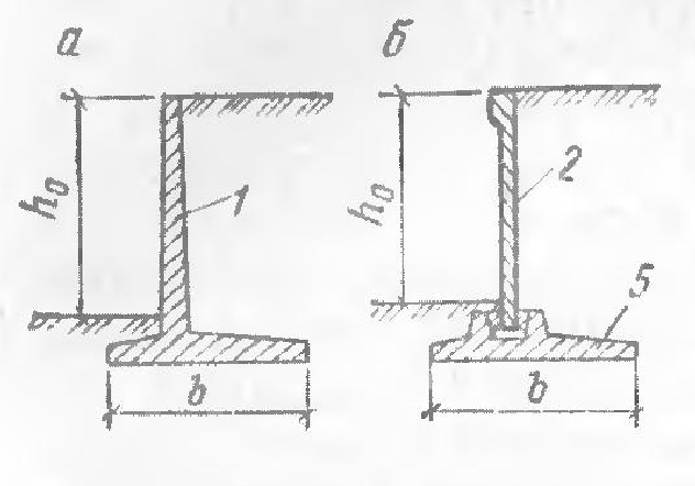Жб подпорная стенка высотой 4 5 м