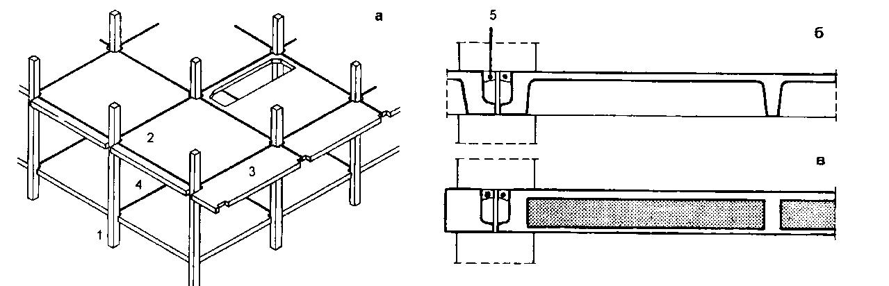 размер лестниц жби