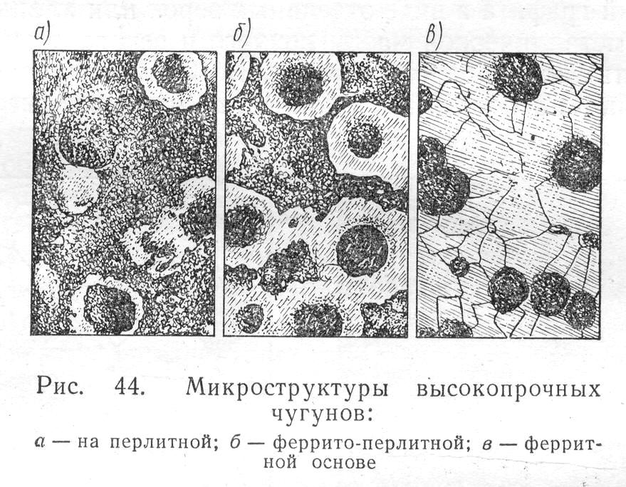 Микроскопический анализ металлов реферат 7679