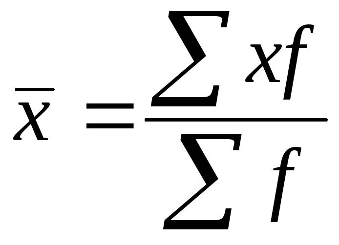 Тема Статистичні показники Середня арифметична зважена