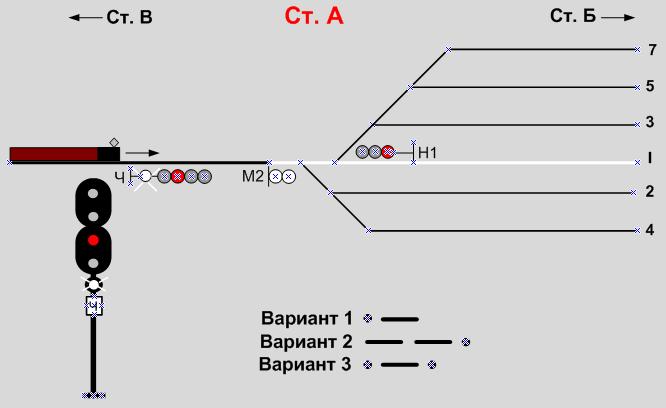 Как разрешается пропускать через сортировочную горку груженые и порожние транспортеры фольцваген транспортер т3