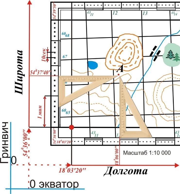 Как определить прямоугольные координаты на топографической карте
