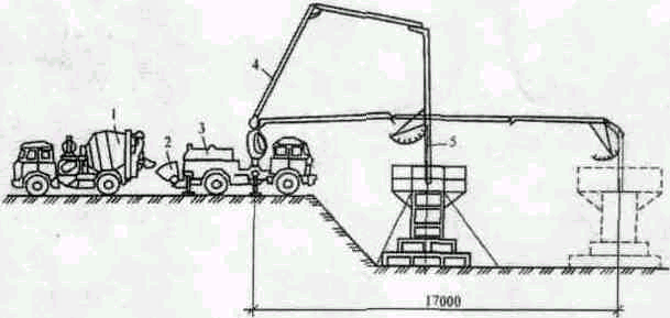 методы подачи бетона на высоту картинки когда менял передние