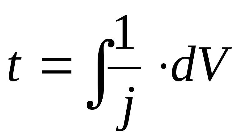 epub Matrices