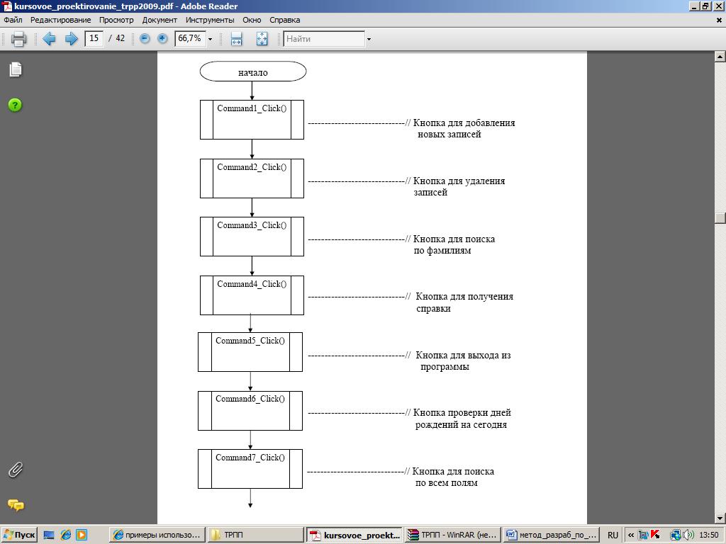 Требования к оформлению курсовой работы Общая схема алгоритма программной системы