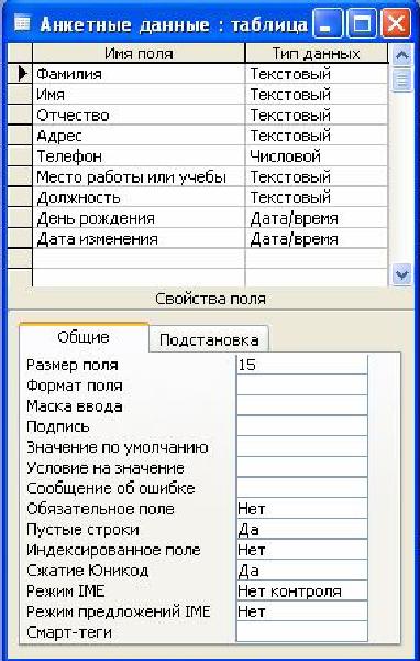 Требования к оформлению курсовой работы Рисунок 1 Структура таблицы Анкетные данные в режиме Конструктор