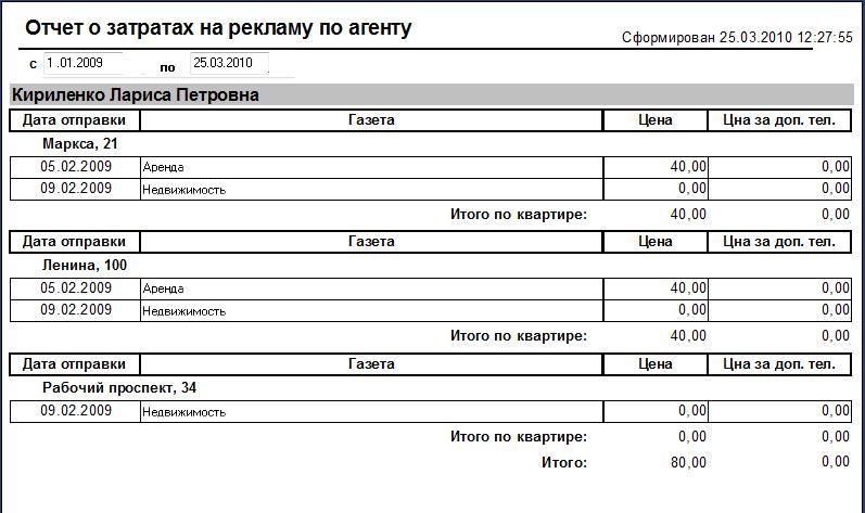 Расчет оплаты отпуска Рисунок П25 Отчет о затратах на рекламу рекламного агентства