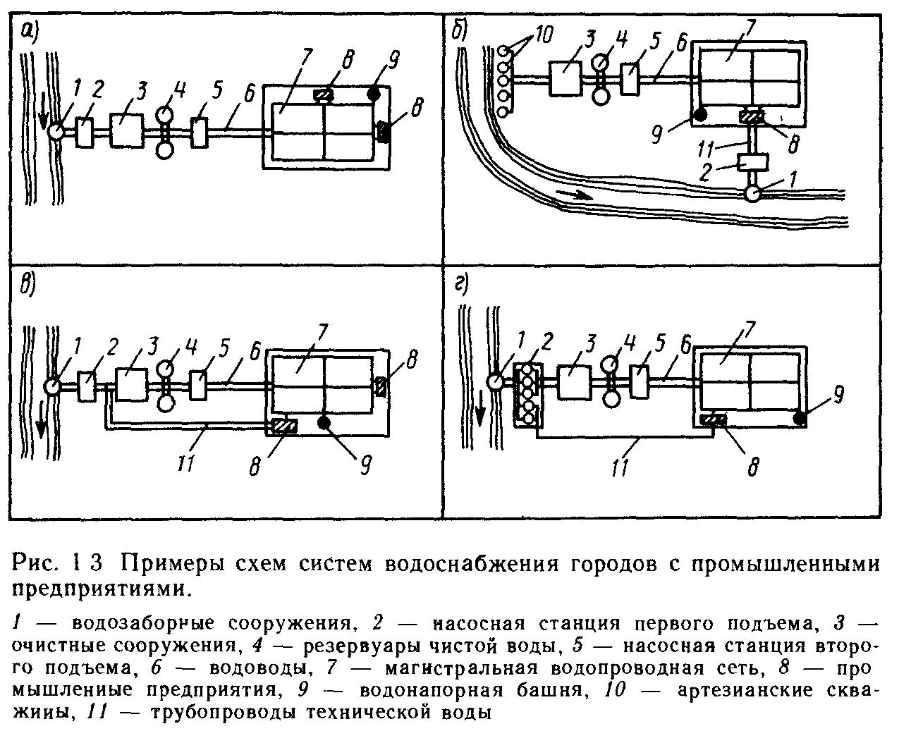 Схема систем водопотребления и водоотведения фото 86