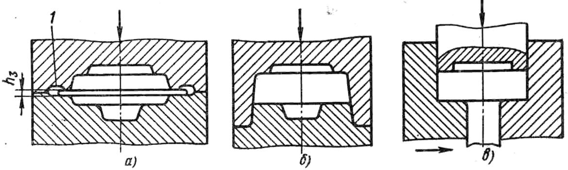 Схема горячей объемной штамповки фото 477