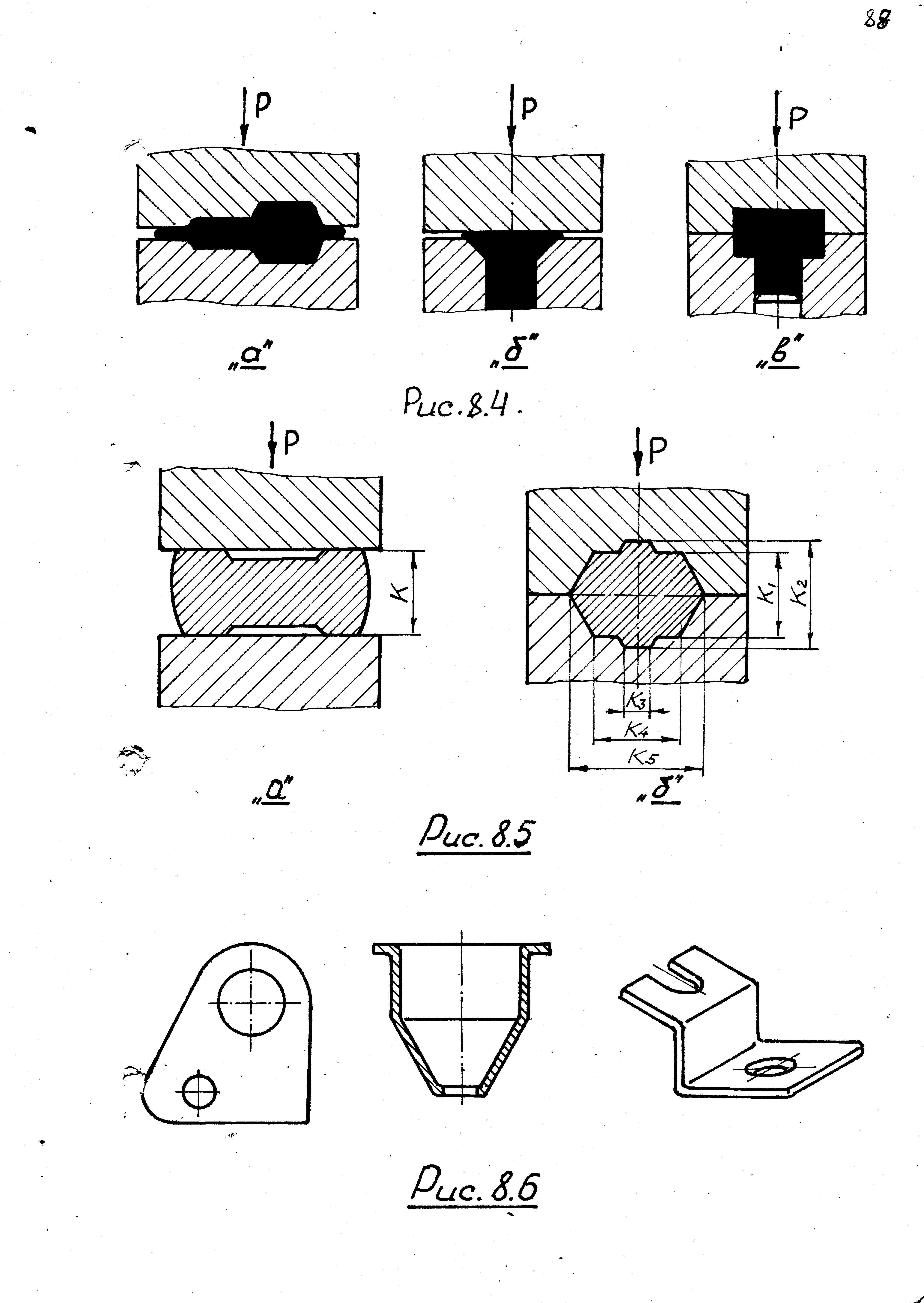 Пример решения контрольной работы №  Объемная штамповка процесс изготовления деталей путем пластической деформации в замкнутом объеме специальной оснастки Штамп состоит из двух половин