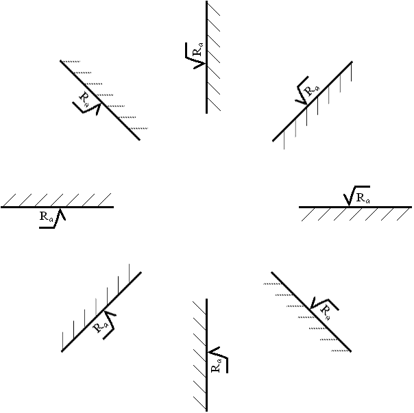Шероховатость листа в состоянии поставки
