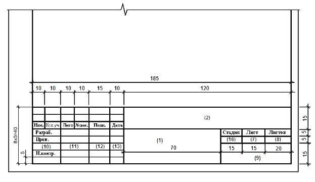 Приложение н рекомендуемое Пример реферата вкр реферат С 4 Основная надпись по ГОСТ Р 21 1101 для пояснительных записок дипломных и курсовых проектов строительных специальностей первые листы