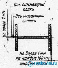 Реферат изготовление двутавровой балки 1158