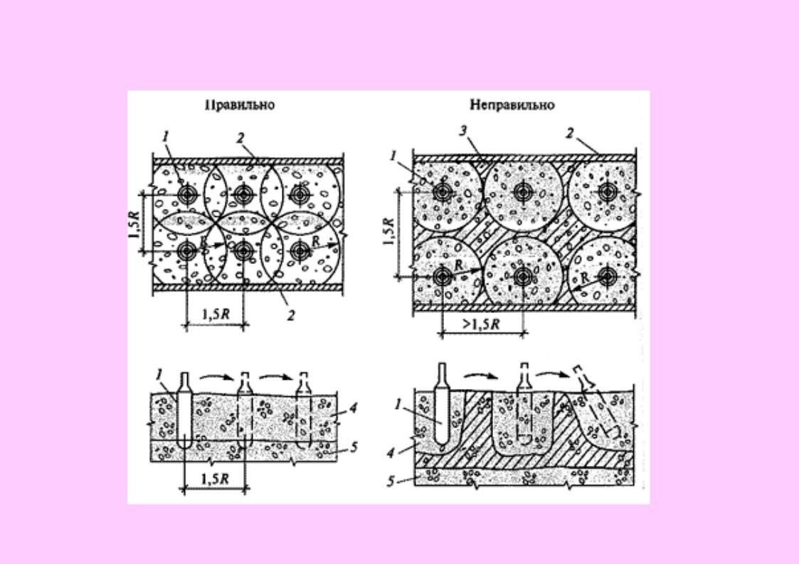 при уплотнении бетонной смеси не допускается опирание