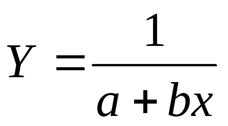 Метод экстраполяции тренда реферат 5542