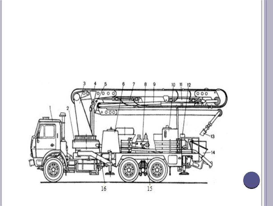 Оборудование для транспортирования бетонных смесей бетон удомля купить