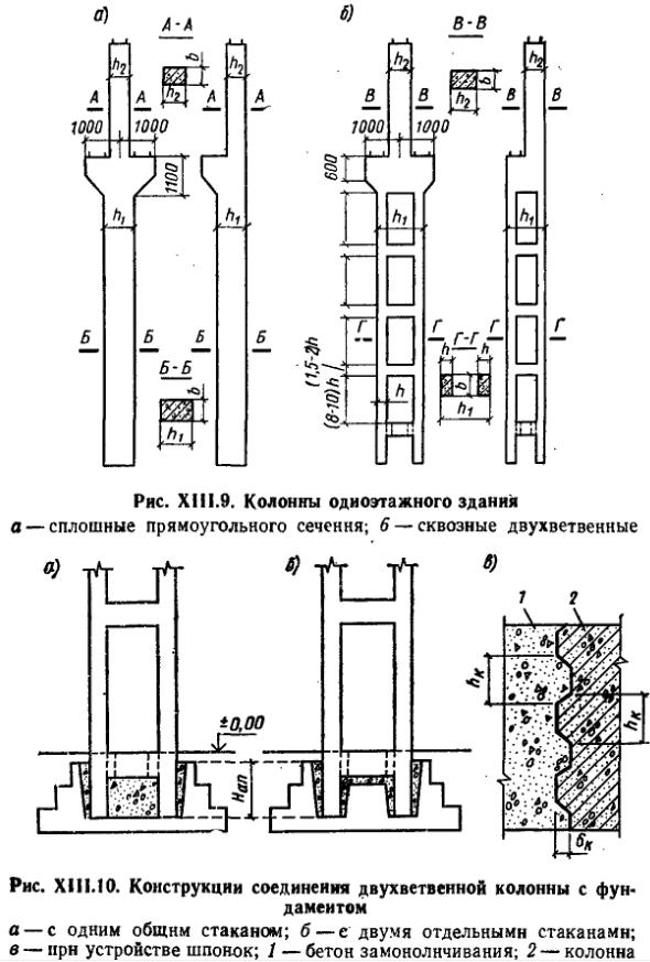 Расчет двухветвевых железобетонных колонн баррикады петербург жби
