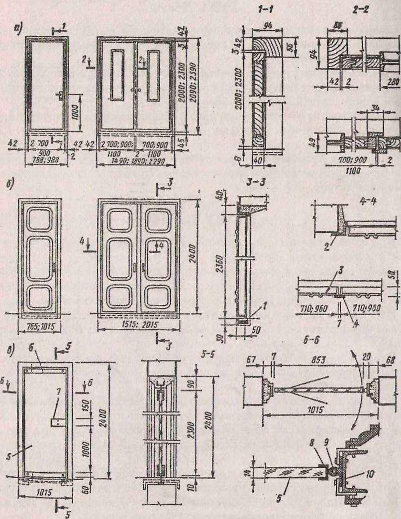 наружные двери металлические для производственных зданий