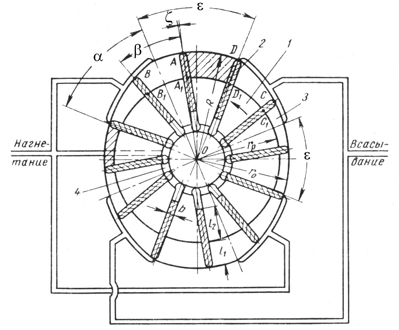 схема плавающего насоса