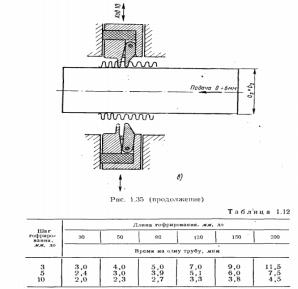 трубы алюминиевые адо.н изготовить волноводные