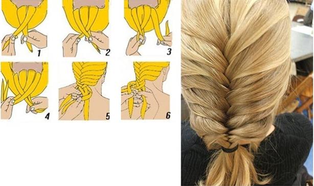Плетение кос пошагово для начинающих колосок
