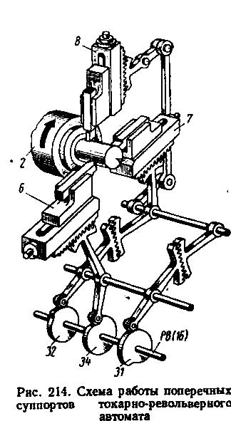 Токарные работы на токарном автомате