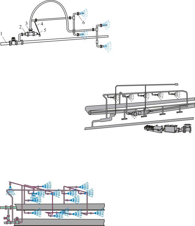 установки пожаротушения ленточного конвейера