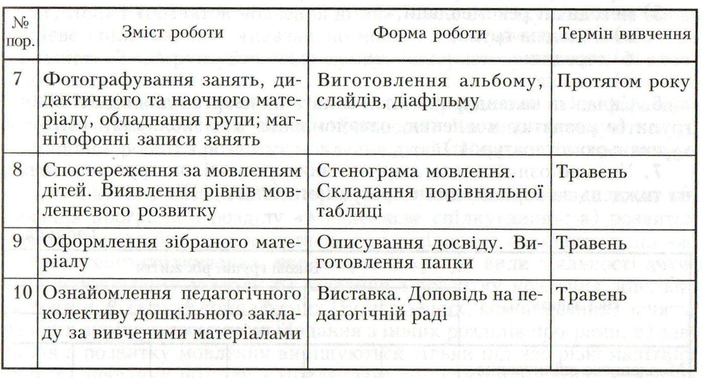 заняття мовленнєвий етикет старша група помощь в получении кредита с плохой кредитной историей в москве сегодня