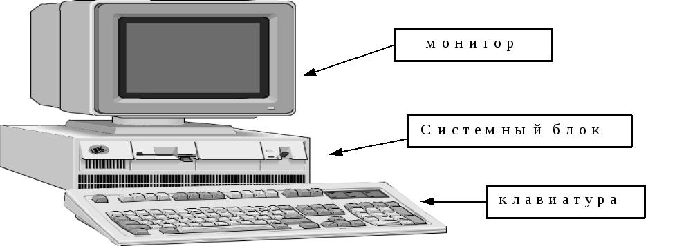 Реферат на тему аппаратное обеспечение компьютера 5419