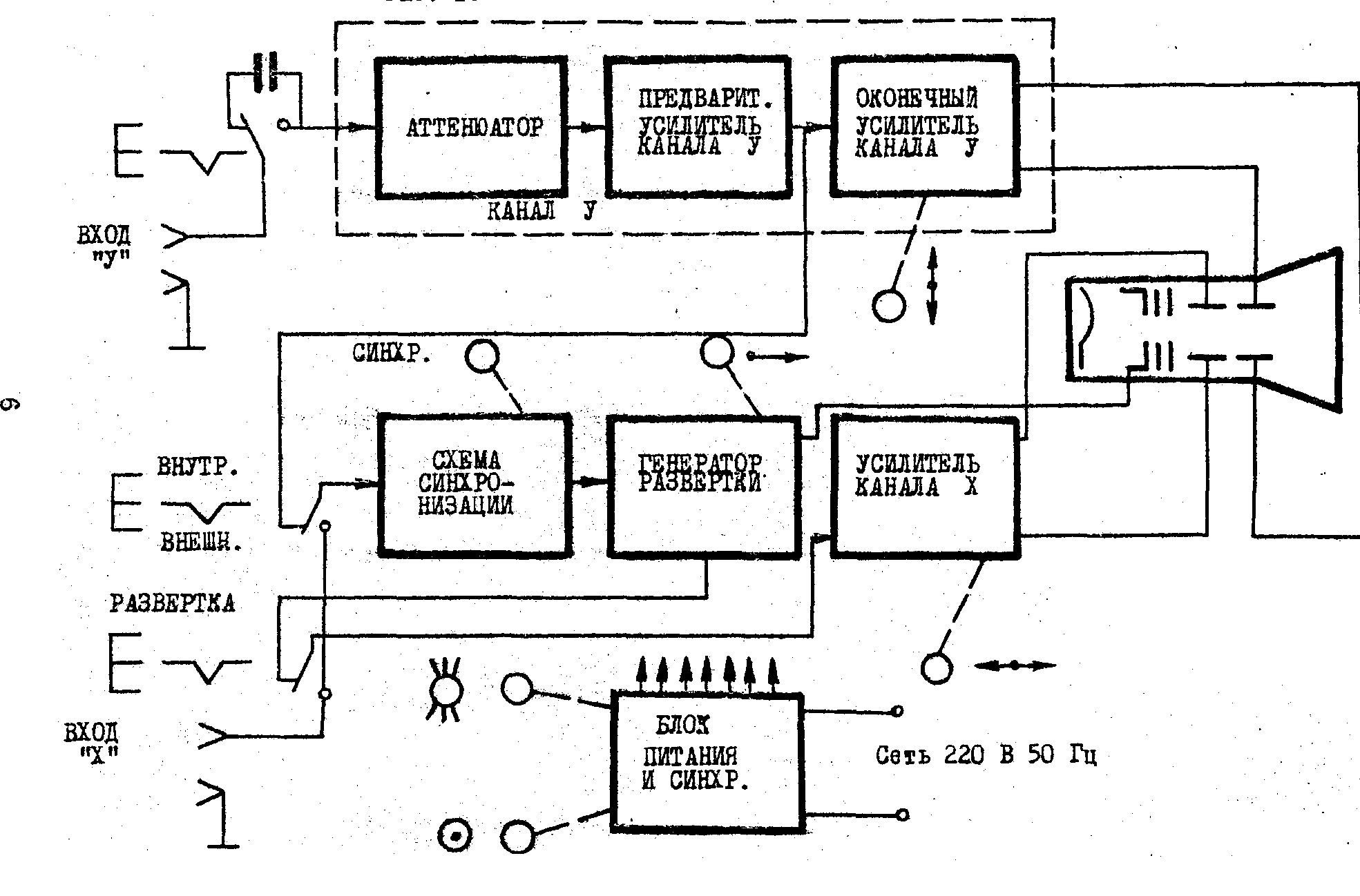 Рисунок или структурную схему