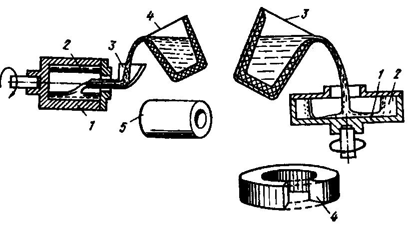 центробежное литье в картинках для