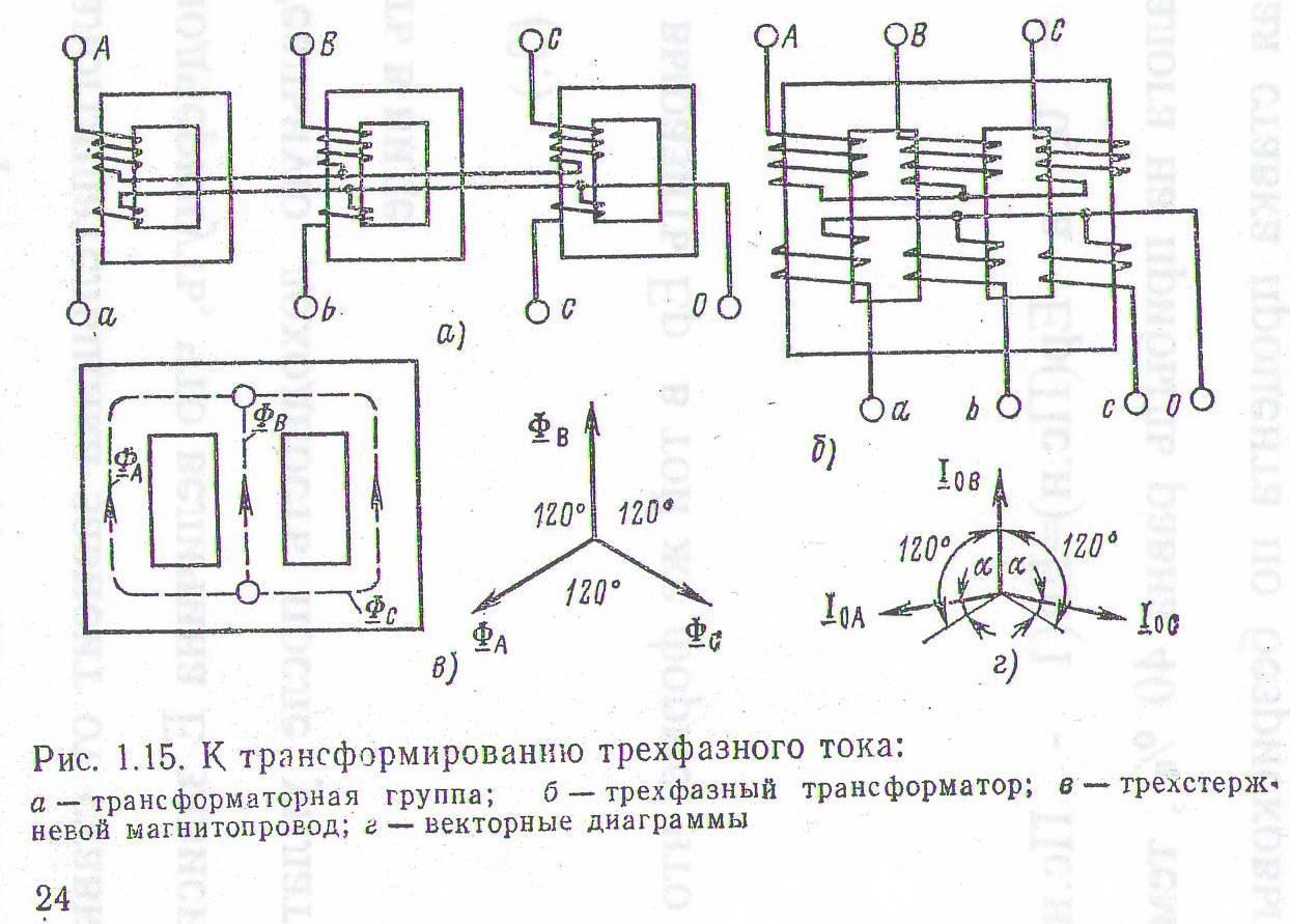 Схемы соединение обмоток трехфазного трансформатора