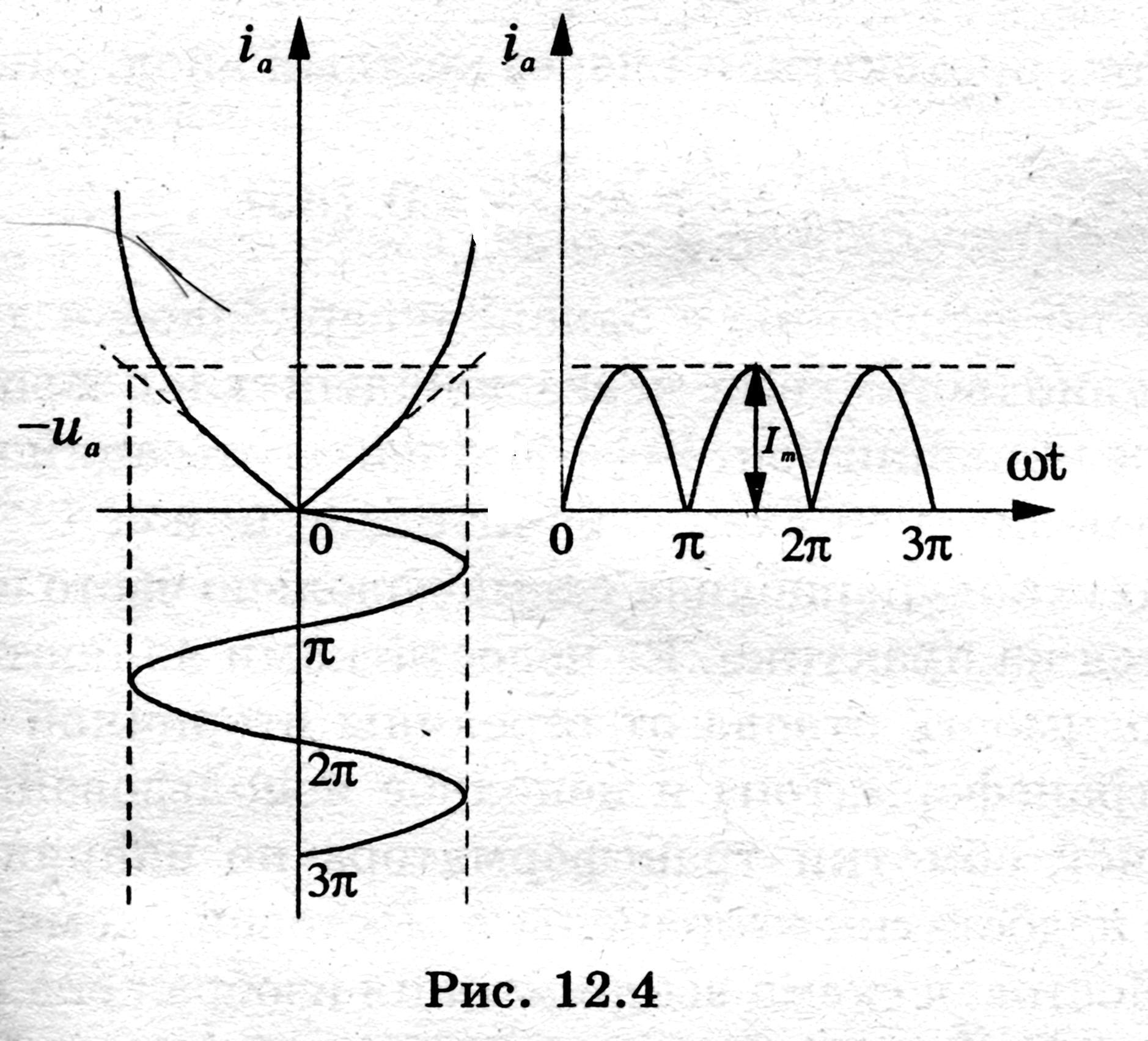 Двухполупериодная мостовая схема выпрямления расчет фото 501