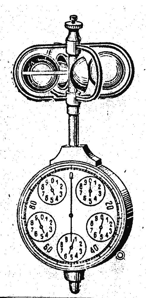 Чашечный анемометр картинка