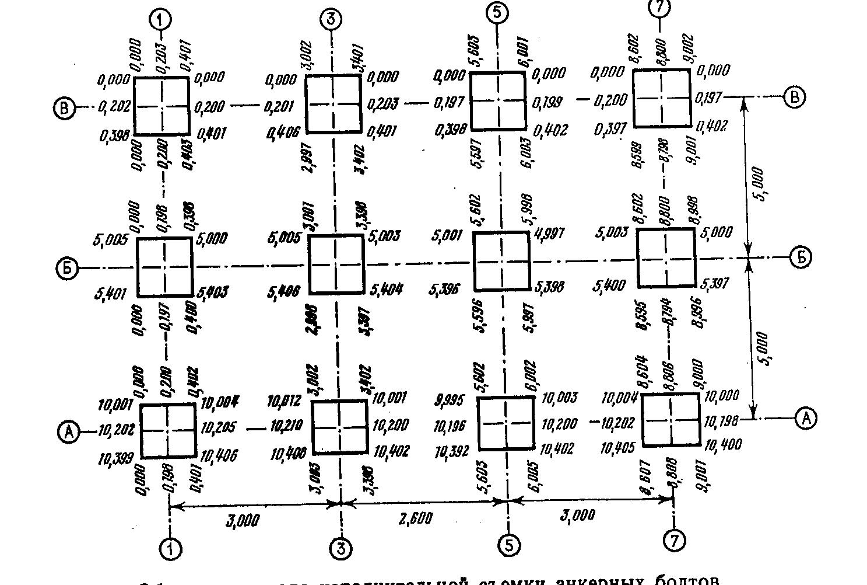Исполнительная схема по ригелям