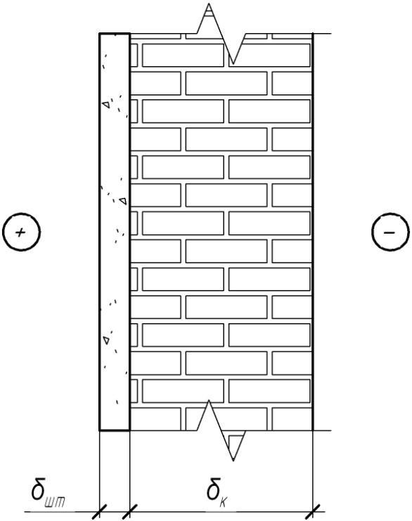 Конструкции стен картинка