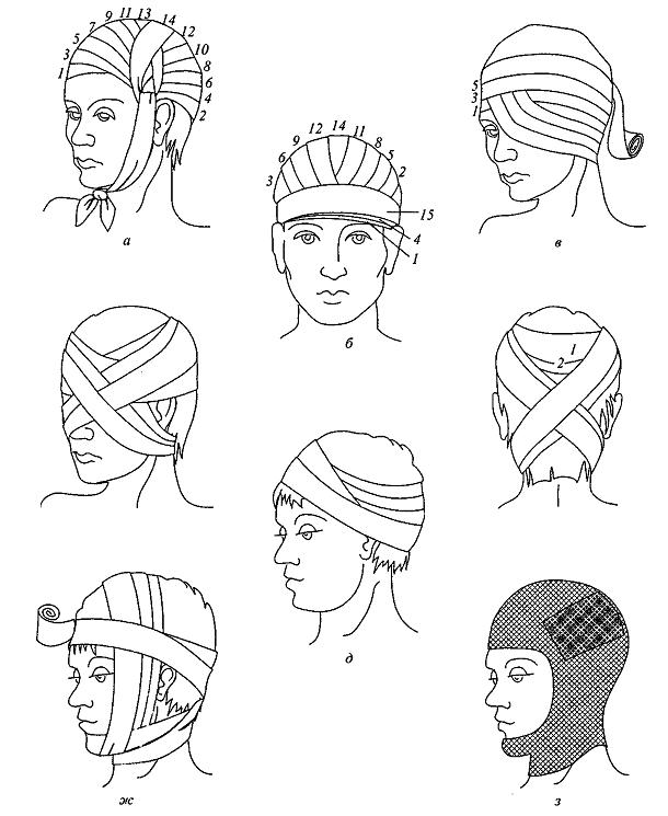 наложение картинки на шапку обзор